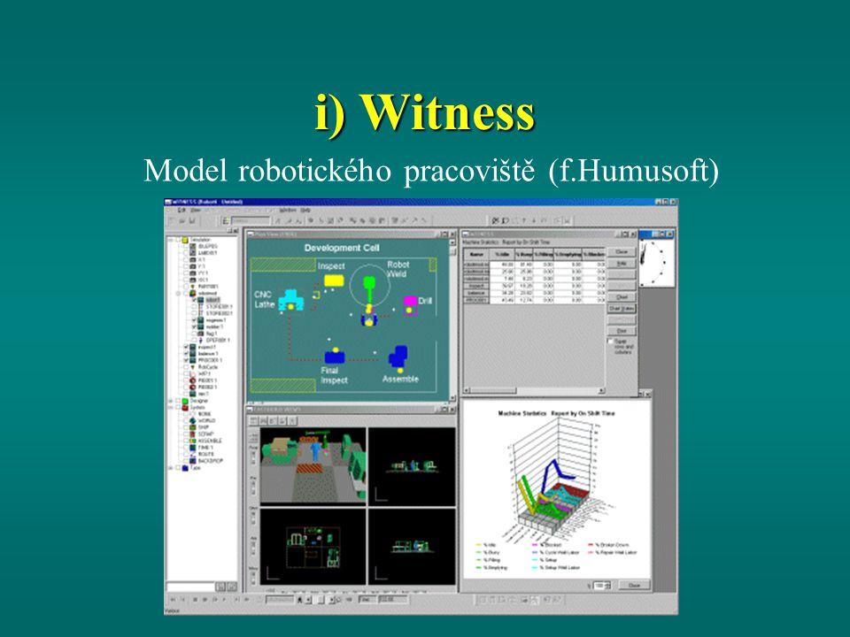 i) Witness Model robotického pracoviště (f.Humusoft)