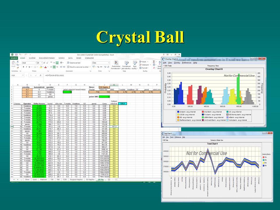 Vývoj simulačních programů  Speciální simulační jazyky –SIMSCRIPT, MODSIM, ECSL, SIMULA, MOR/DS –Upraveny pro psaní simulačních programů, stále nutné dodržovat syntaxi  Programy s využitím textového a grafického rozhraní –Xcell+, POWERSIM, STELLA, VENSIM, SIMPROCESS, SIMUL8, WITNESS, … –Používání ikon a zástupných symbolů, program je tvořen v pozadí často bez vědomí uživatele  Programy s využitím grafického rozhraní specializované (doprava, logistika, zdravotnictví..)