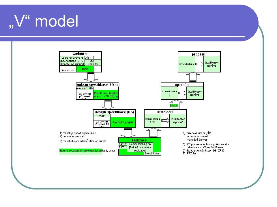 URS User Requirement Specification: Požadavky uživatele na zařízení Kapacitní a výkonové Designové SVP Ekologické Ochrana pracovníka Energetické Jiné normativní