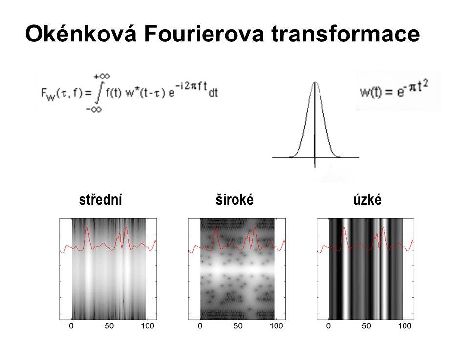 Okénková Fourierova transformace střední široké úzké