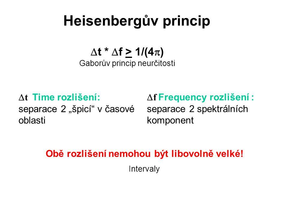 """ t Time rozlišení: separace 2 """"špicí v časové oblasti  f Frequency rozlišení : separace 2 spektrálních komponent Obě rozlišení nemohou být libovolně velké."""