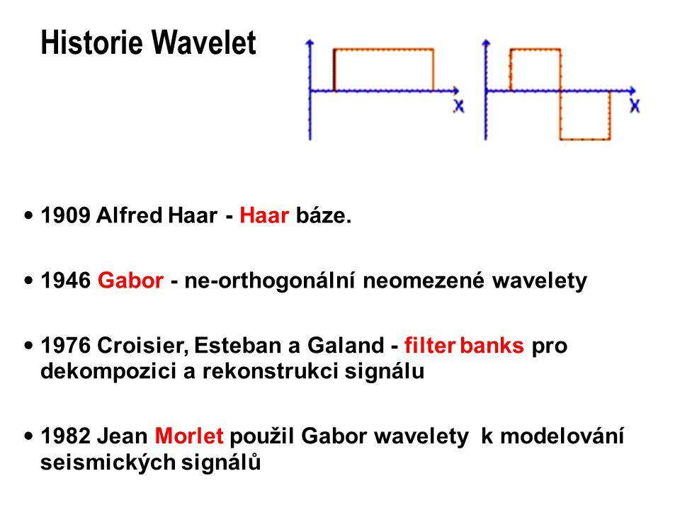 Historie Wavelet  1909 Alfred Haar- Haar báze.