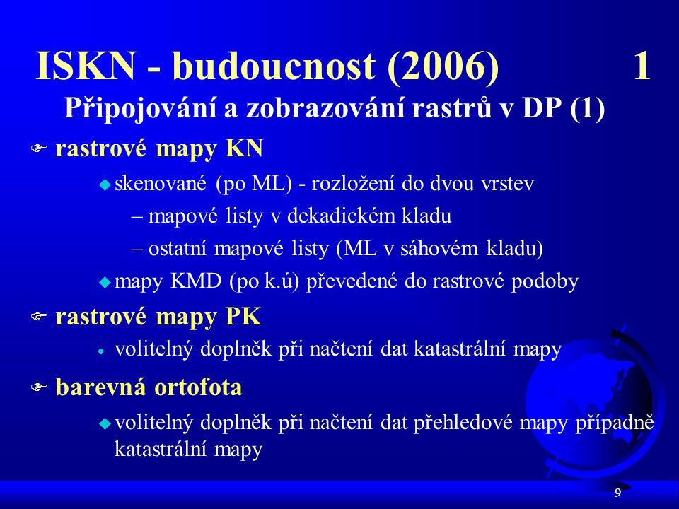 9 ISKN - budoucnost (2006) 1 Připojování a zobrazování rastrů v DP (1) F rastrové mapy KN u skenované (po ML) - rozložení do dvou vrstev –mapové listy v dekadickém kladu –ostatní mapové listy (ML v sáhovém kladu) u mapy KMD (po k.ú) převedené do rastrové podoby F rastrové mapy PK  volitelný doplněk při načtení dat katastrální mapy F barevná ortofota u volitelný doplněk při načtení dat přehledové mapy případně katastrální mapy