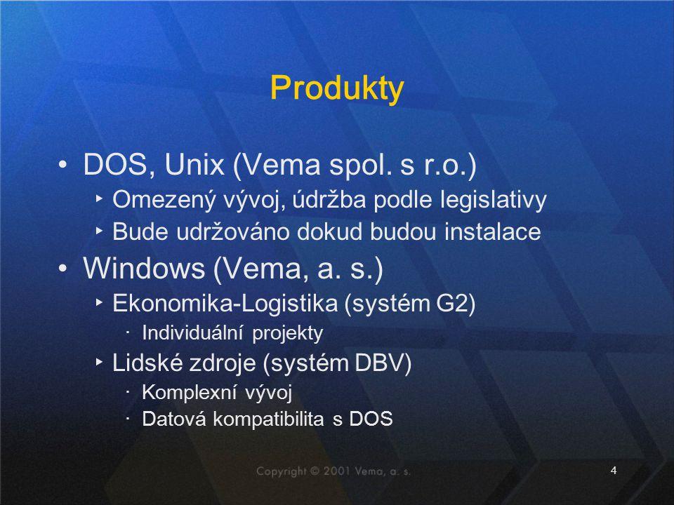 4 Produkty DOS, Unix (Vema spol. s r.o.) ▸Omezený vývoj, údržba podle legislativy ▸Bude udržováno dokud budou instalace Windows (Vema, a. s.) ▸Ekonomi