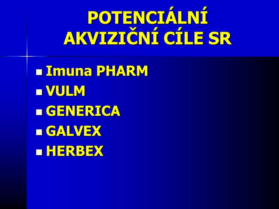 POTENCIÁLNÍ AKVIZIČNÍ CÍLE SR Imuna PHARM Imuna PHARM VULM VULM GENERICA GENERICA GALVEX GALVEX HERBEX HERBEX