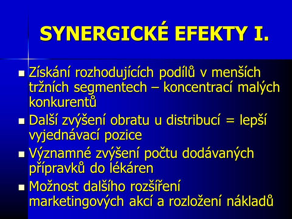SYNERGICKÉ EFEKTY I.