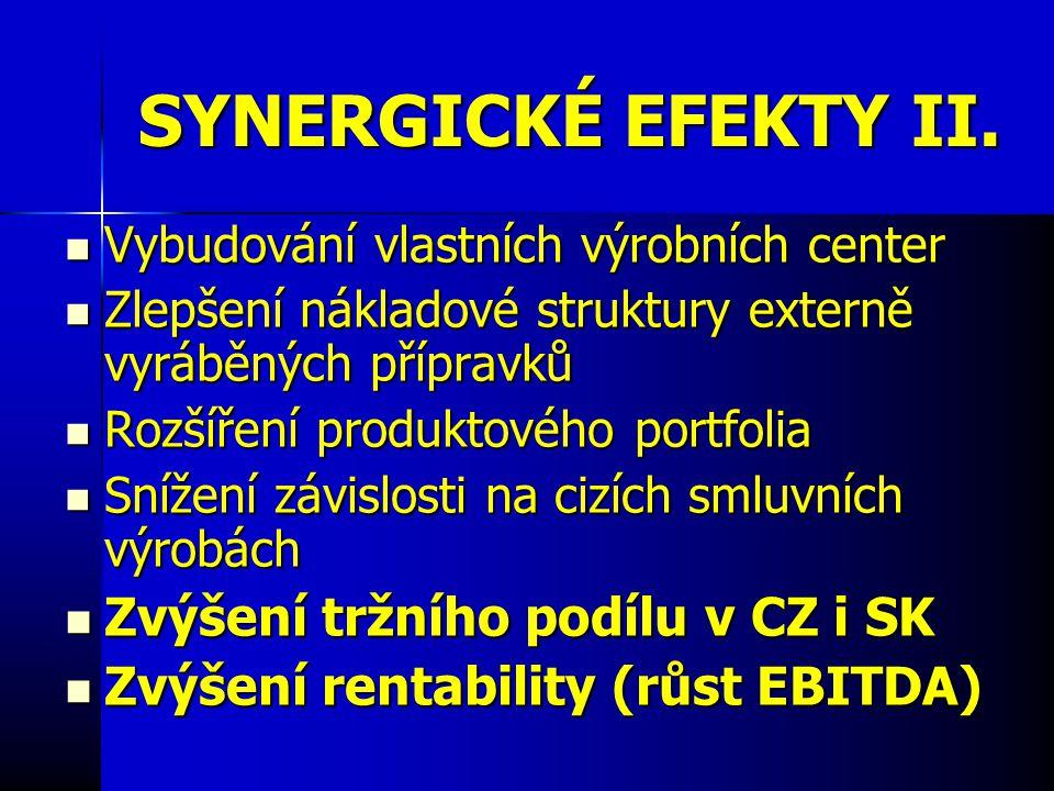 SYNERGICKÉ EFEKTY II.