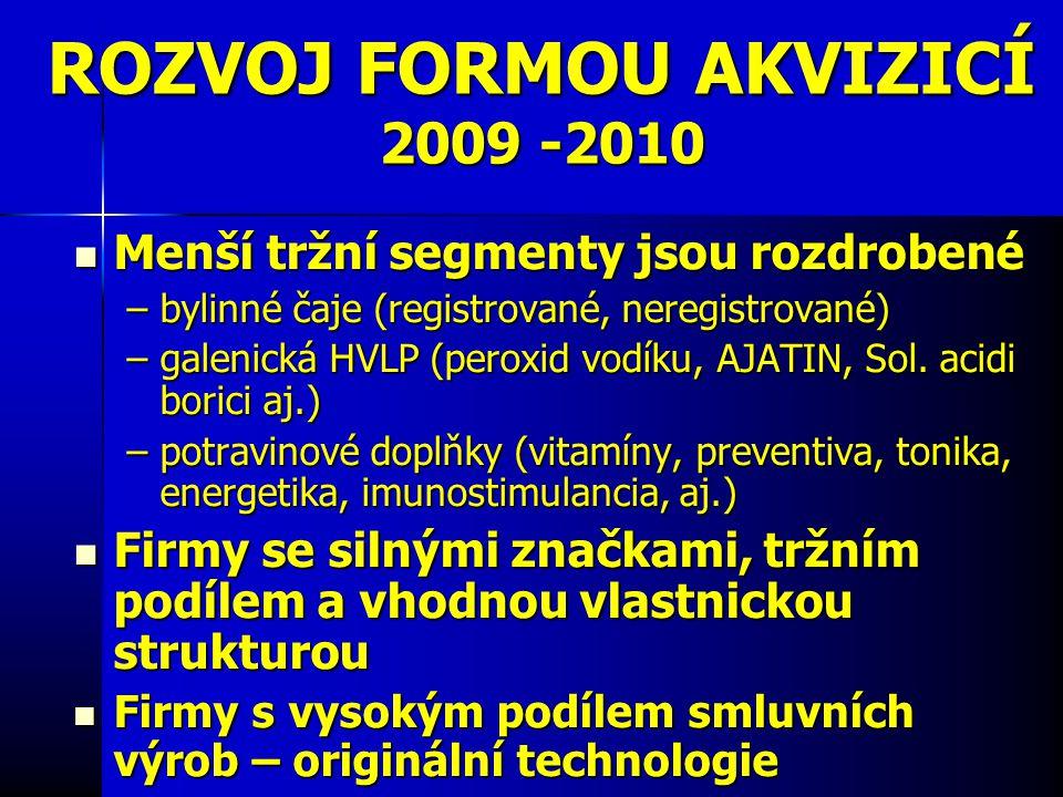 ROZVOJ FORMOU AKVIZICÍ 2009 -2010 Menší tržní segmenty jsou rozdrobené Menší tržní segmenty jsou rozdrobené –bylinné čaje (registrované, neregistrované) –galenická HVLP (peroxid vodíku, AJATIN, Sol.