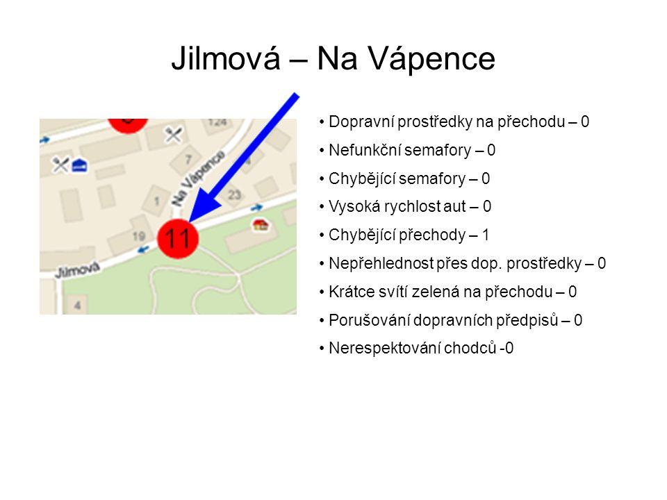 Jilmová – Na Vápence Dopravní prostředky na přechodu – 0 Nefunkční semafory – 0 Chybějící semafory – 0 Vysoká rychlost aut – 0 Chybějící přechody – 1 Nepřehlednost přes dop.