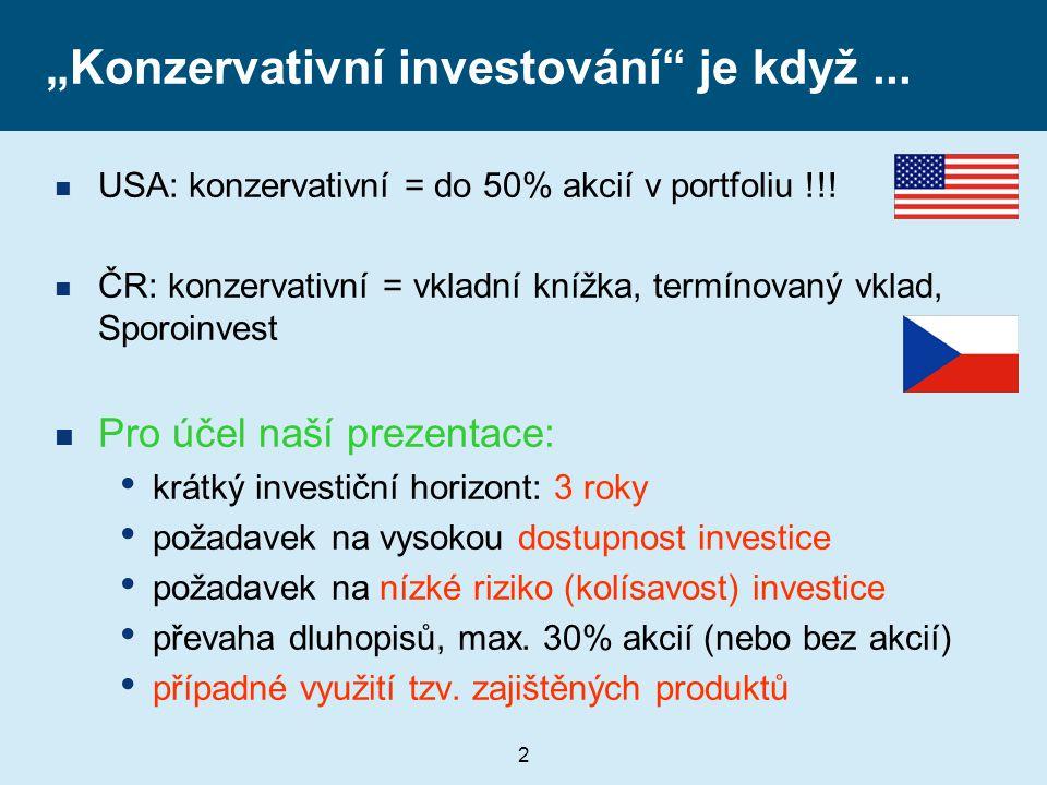 """2 """"Konzervativní investování je když... n USA: konzervativní = do 50% akcií v portfoliu !!."""