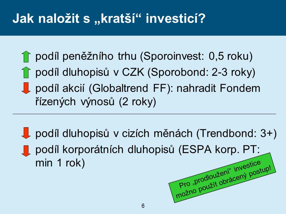 7 Superkonzervativní investice pro 4 roky n Dluhopis s kombinovaným výnosem podíl na růstu akciových trhů (DJ Eurostoxx 50) minimálně 1% ročně n Hypoteční zástavní listy žádný podíl na růstu akcií výnos do splatnosti cca 3% p.a.