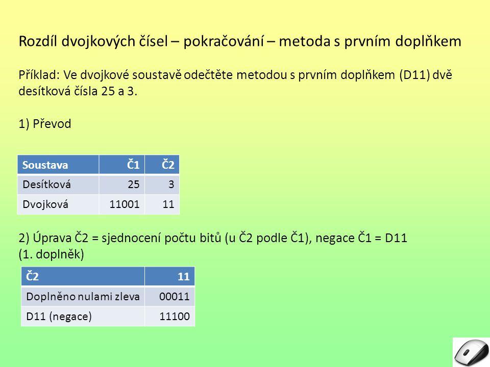 Rozdíl dvojkových čísel – pokračování – metoda s prvním doplňkem Příklad: Ve dvojkové soustavě odečtěte metodou s prvním doplňkem (D11) dvě desítková