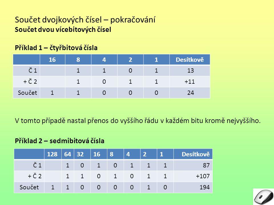 Součet dvojkových čísel – pokračování Součet dvou vícebitových čísel Příklad 1 – čtyřbitová čísla V tomto případě nastal přenos do vyššího řádu v každ