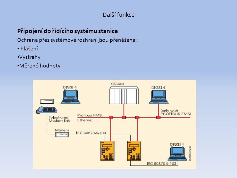 Další funkce Připojení do řídícího systému stanice Ochrana přes systémové rozhraní jsou přenášena : hlášení Výstrahy Měřené hodnoty