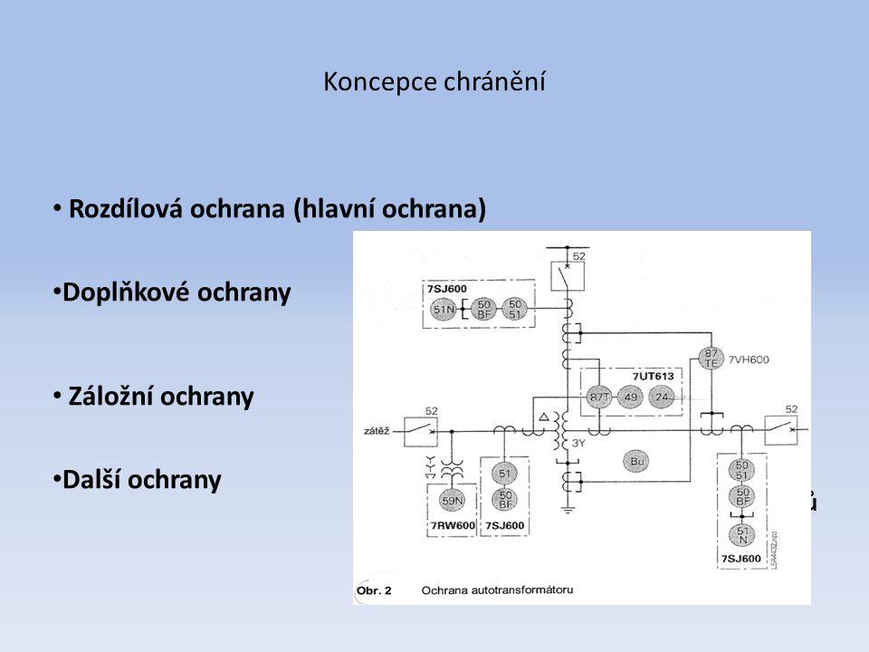 Koncepce chránění Rozdílová ochrana (hlavní ochrana) Doplňkové ochrany Záložní ochrany Další ochrany Ocrana transformátorů