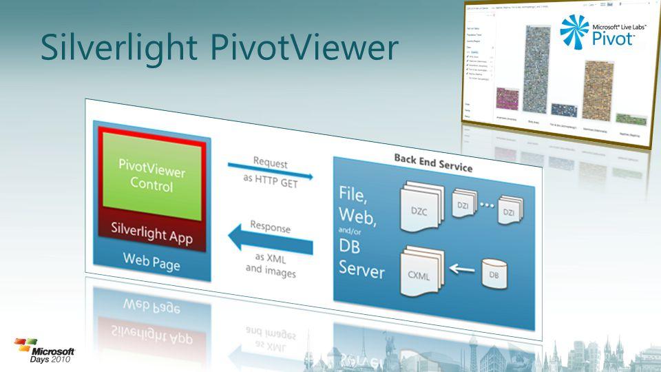 Silverlight PivotViewer