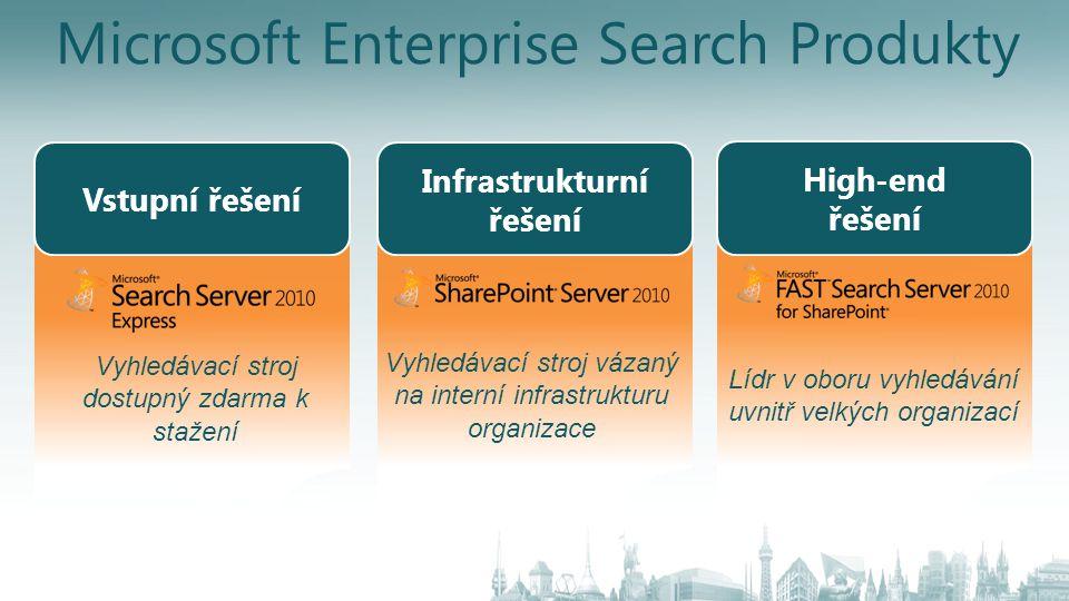 Microsoft Enterprise Search Produkty Lídr v oboru vyhledávání uvnitř velkých organizací Vyhledávací stroj vázaný na interní infrastrukturu organizace Vyhledávací stroj dostupný zdarma k stažení Vstupní řešení Infrastrukturní řešení High-end řešení