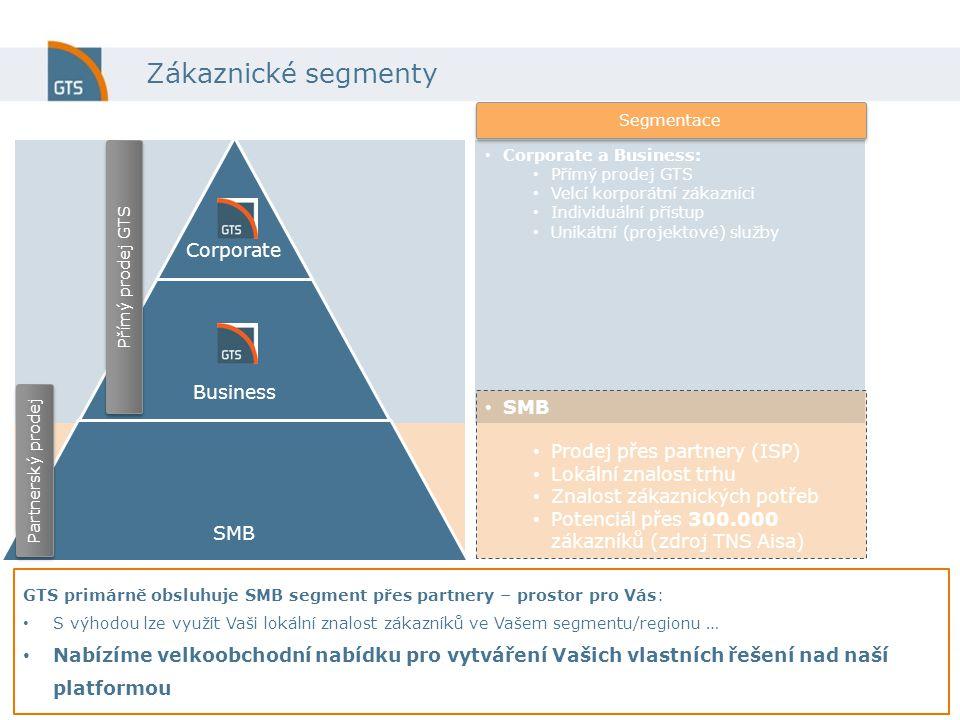 Zákaznické segmenty Corporate Business SMB Partnerský prodej Corporate a Business: Přímý prodej GTS Velcí korporátní zákazníci Individuální přístup Unikátní (projektové) služby Segmentace SMB Prodej přes partnery (ISP) Lokální znalost trhu Znalost zákaznických potřeb Potenciál přes 300.000 zákazníků (zdroj TNS Aisa) Přímý prodej GTS GTS primárně obsluhuje SMB segment přes partnery – prostor pro Vás: S výhodou lze využít Vaši lokální znalost zákazníků ve Vašem segmentu/regionu … Nabízíme velkoobchodní nabídku pro vytváření Vašich vlastních řešení nad naší platformou