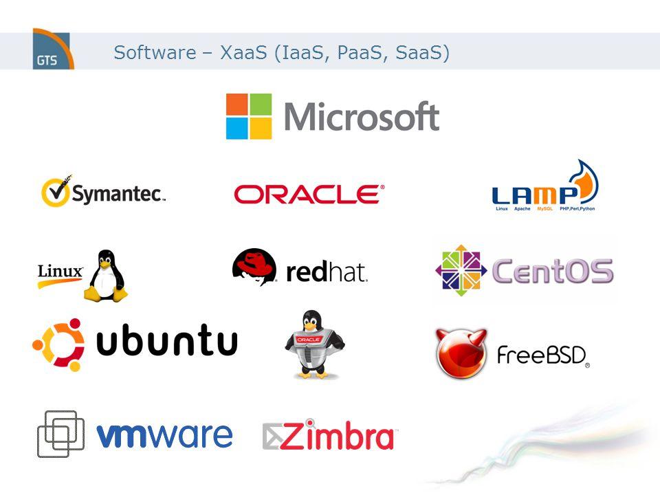 Software – XaaS (IaaS, PaaS, SaaS)