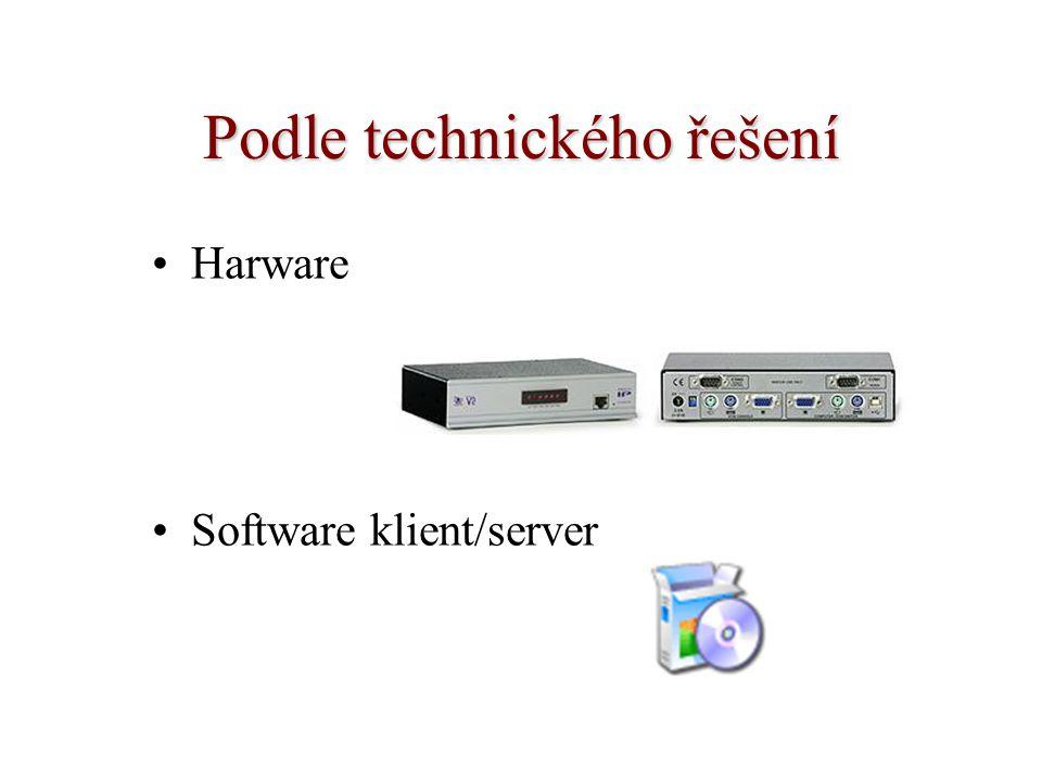 Podle technického řešení Harware Software klient/server