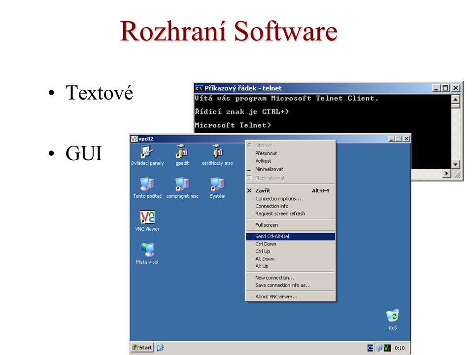 Rozhraní Software Textové GUI