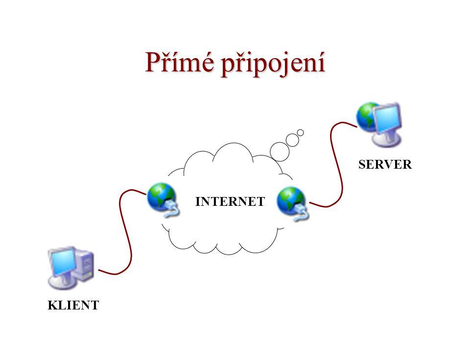 Přímé připojení SERVER KLIENT INTERNET