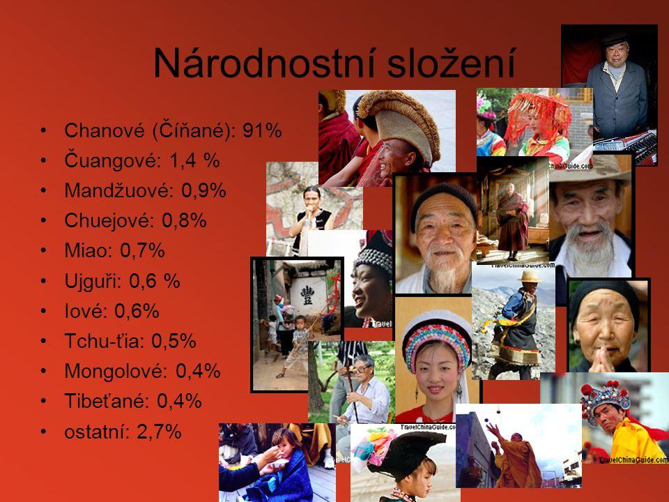 Národnostní složení Chanové (Číňané): 91% Čuangové: 1,4 % Mandžuové: 0,9% Chuejové: 0,8% Miao: 0,7% Ujguři: 0,6 % Iové: 0,6% Tchu-ťia: 0,5% Mongolové: