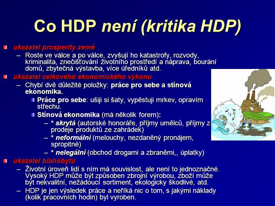 Co HDP není (kritika HDP) ukazatel prosperity země –Roste ve válce a po válce, zvyšují ho katastrofy, rozvody, kriminalita, znečišťování životního pro
