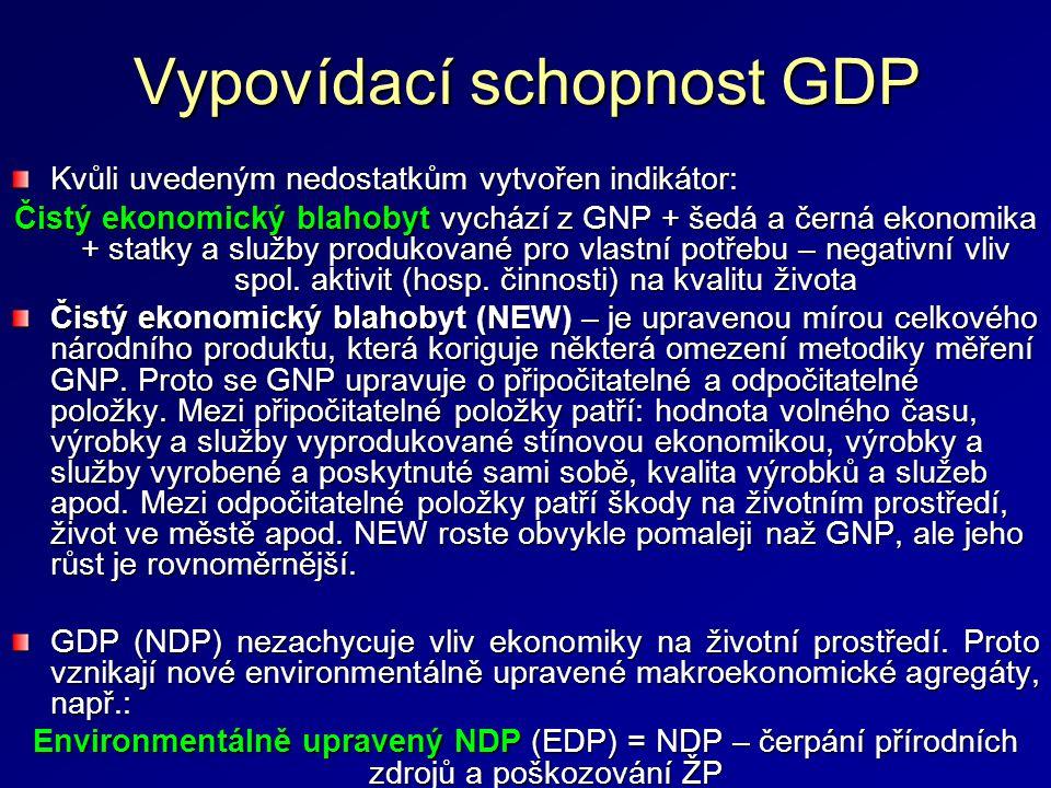 Vypovídací schopnost GDP Kvůli uvedeným nedostatkům vytvořen indikátor: Čistý ekonomický blahobyt vychází z GNP + šedá a černá ekonomika + statky a sl
