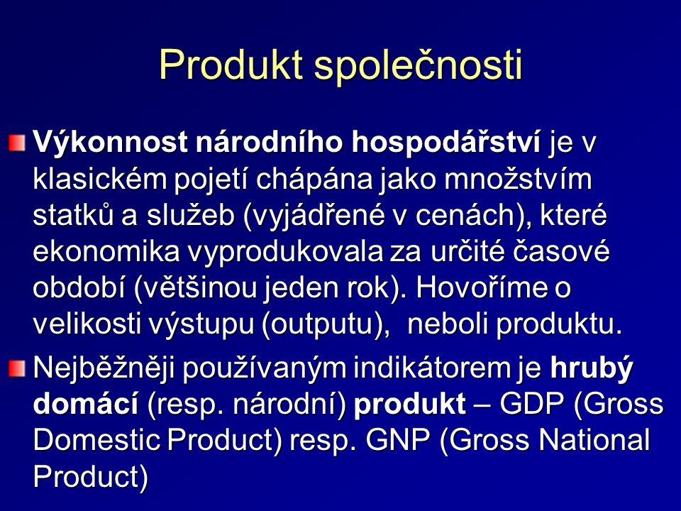 Produkt společnosti Výkonnost národního hospodářství je v klasickém pojetí chápána jako množstvím statků a služeb (vyjádřené v cenách), které ekonomik