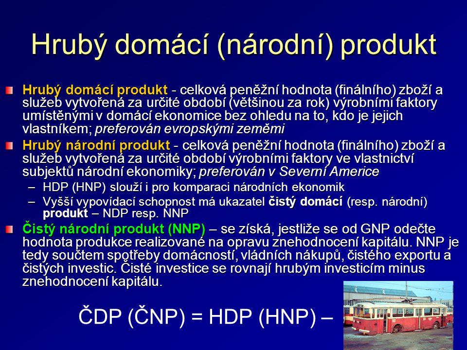 Hrubý domácí (národní) produkt Hrubý domácí produkt - celková peněžní hodnota (finálního) zboží a služeb vytvořená za určité období (většinou za rok)