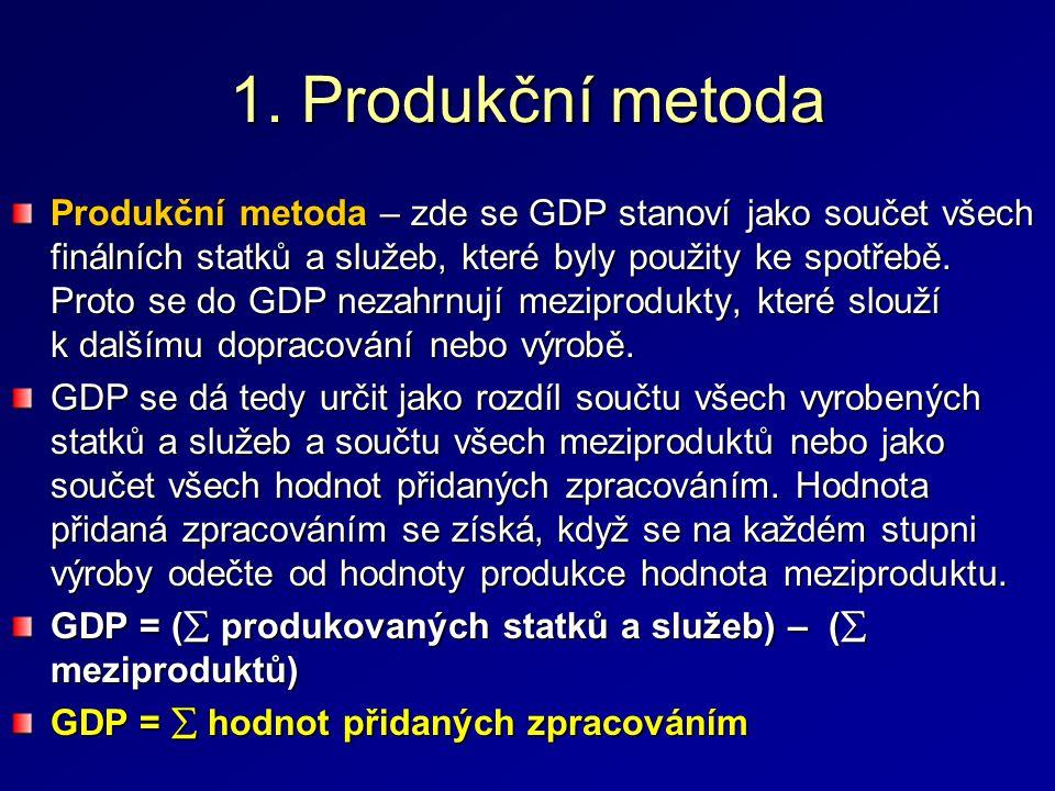 1. Produkční metoda Produkční metoda – zde se GDP stanoví jako součet všech finálních statků a služeb, které byly použity ke spotřebě. Proto se do GDP