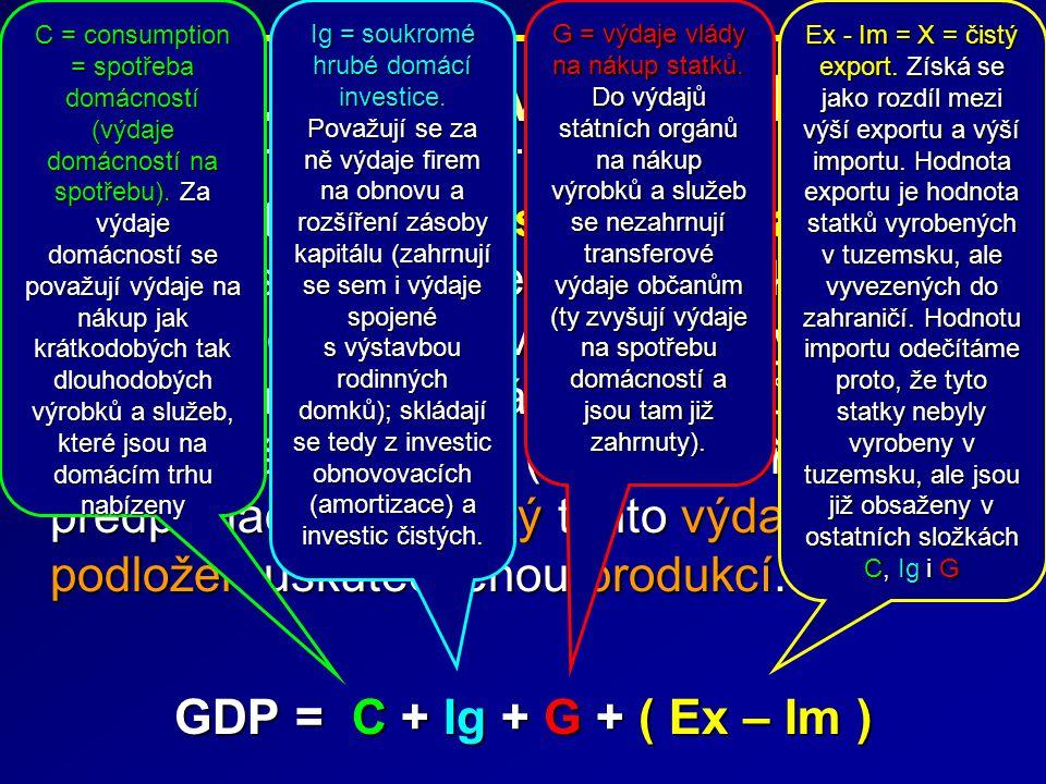 2. Výdajová metoda GDP se stanoví jako součet výdajů domácností na spotřebu (C), soukromých hrubých domácích investic (Ig), výdajů státních orgánů na