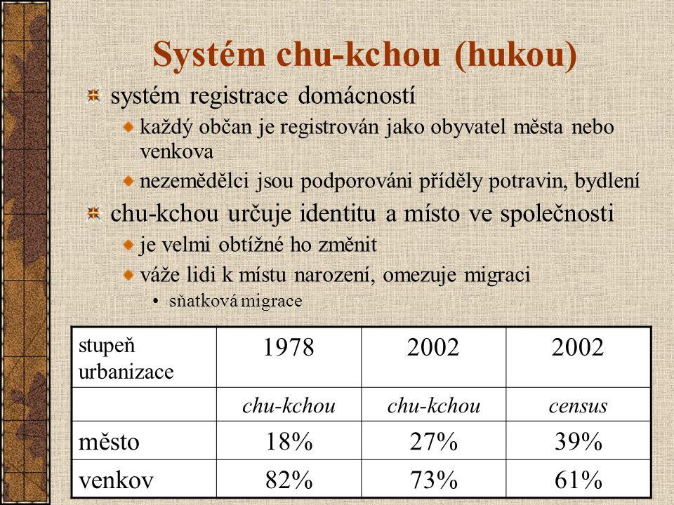 Systém chu-kchou (hukou) systém registrace domácností každý občan je registrován jako obyvatel města nebo venkova nezemědělci jsou podporováni příděly