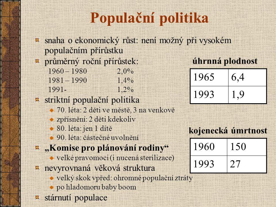 Populační politika snaha o ekonomický růst: není možný při vysokém populačním přírůstku průměrný roční přírůstek: 1960 – 19802,0% 1981 – 19901,4% 1991