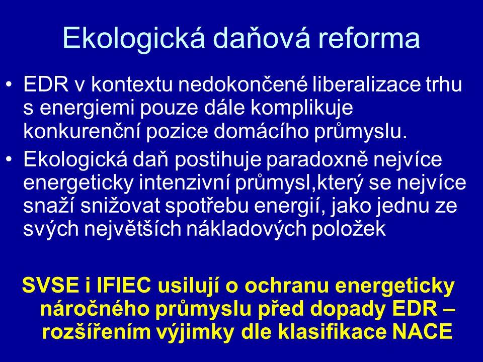 Ekologická daňová reforma EDR v kontextu nedokončené liberalizace trhu s energiemi pouze dále komplikuje konkurenční pozice domácího průmyslu. Ekologi
