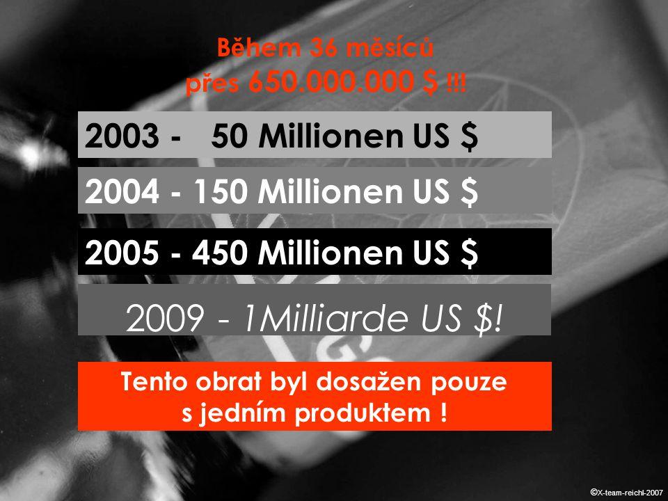 2003 - 50 Millionen US $ 2004 - 150 Millionen US $ 2005 - 450 Millionen US $ 2009 - 1Milliarde US $.
