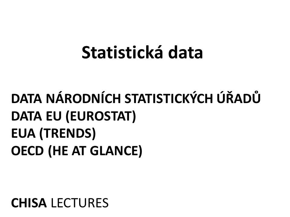DATA NÁRODNÍCH STATISTICKÝCH ÚŘADŮ DATA EU (EUROSTAT) EUA (TRENDS) OECD (HE AT GLANCE) CHISA LECTURES Statistická data