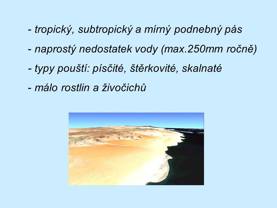 - tropický, subtropický a mírný podnebný pás - naprostý nedostatek vody (max.250mm ročně) - typy pouští: písčité, štěrkovité, skalnaté - málo rostlin a živočichů
