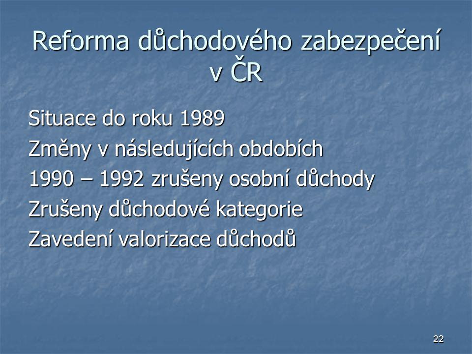 22 Reforma důchodového zabezpečení v ČR Situace do roku 1989 Změny v následujících obdobích 1990 – 1992 zrušeny osobní důchody Zrušeny důchodové kateg