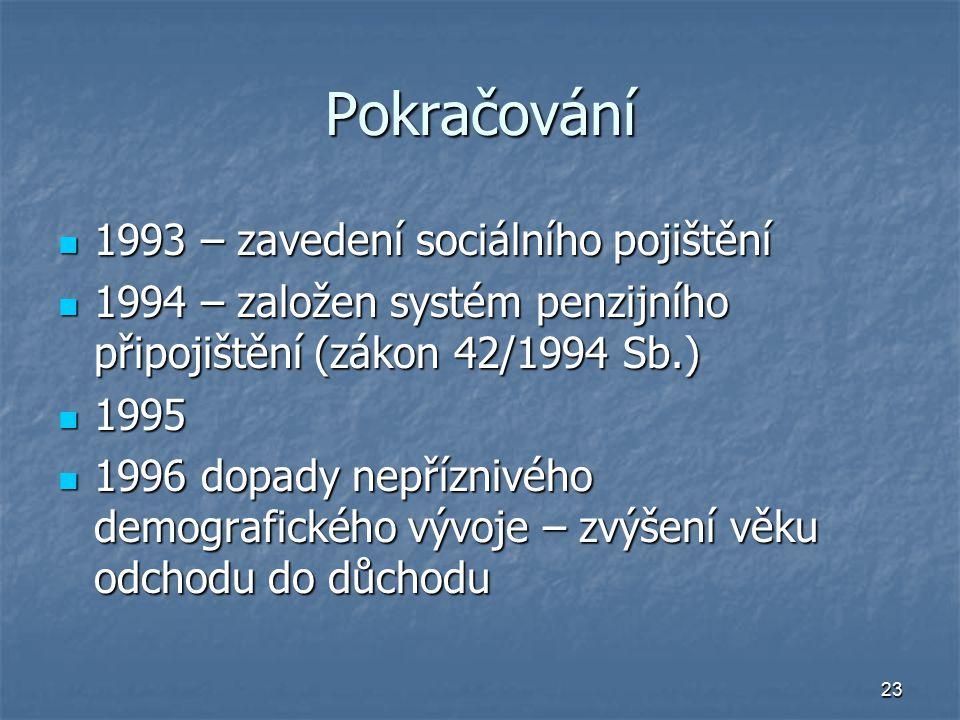 23 Pokračování 1993 – zavedení sociálního pojištění 1993 – zavedení sociálního pojištění 1994 – založen systém penzijního připojištění (zákon 42/1994
