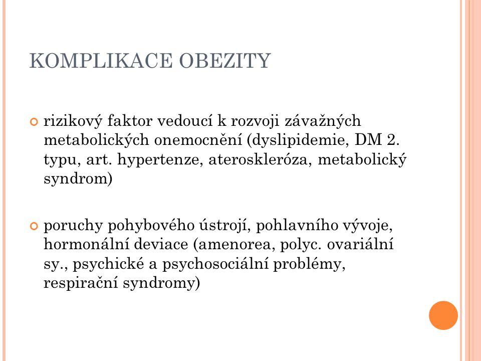 KOMPLIKACE OBEZITY rizikový faktor vedoucí k rozvoji závažných metabolických onemocnění (dyslipidemie, DM 2. typu, art. hypertenze, ateroskleróza, met