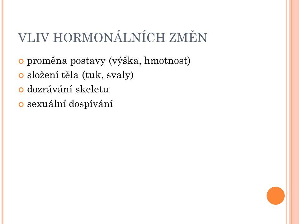 VLIV HORMONÁLNÍCH ZMĚN proměna postavy (výška, hmotnost) složení těla (tuk, svaly) dozrávání skeletu sexuální dospívání