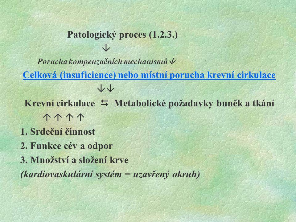 2 Patologický proces (1.2.3.)  Porucha kompenzačních mechanismů  Celková (insuficience) nebo místní porucha krevní cirkulace  Krevní cirkulace  M