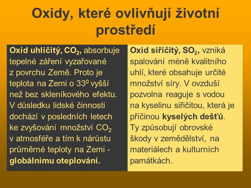 Oxidy, které ovlivňují životní prostředí Oxid uhličitý, CO 2, absorbuje tepelné záření vyzařované z povrchu Země. Proto je teplota na Zemi o 33 0 vyšš