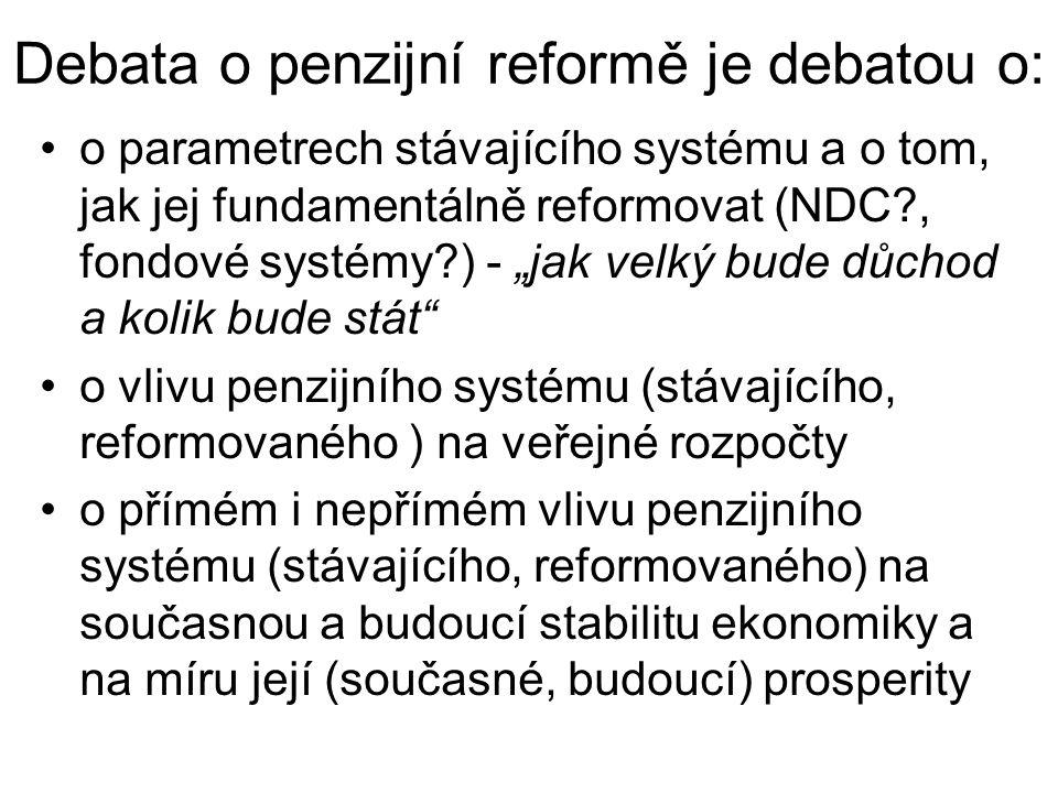 """Debata o penzijní reformě je debatou o: o parametrech stávajícího systému a o tom, jak jej fundamentálně reformovat (NDC , fondové systémy ) - """"jak velký bude důchod a kolik bude stát o vlivu penzijního systému (stávajícího, reformovaného ) na veřejné rozpočty o přímém i nepřímém vlivu penzijního systému (stávajícího, reformovaného) na současnou a budoucí stabilitu ekonomiky a na míru její (současné, budoucí) prosperity"""