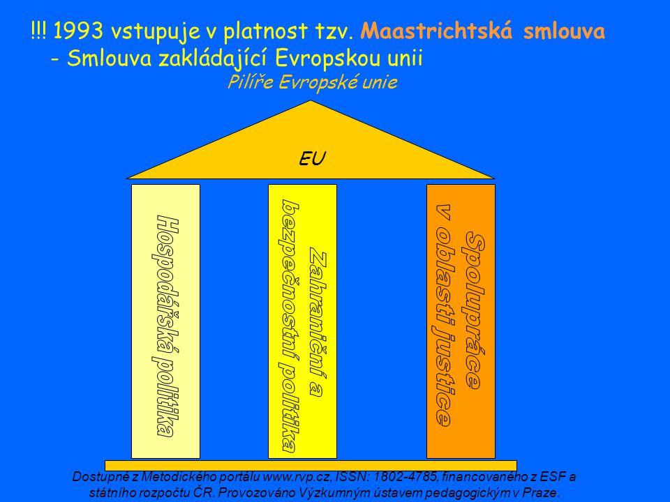 !!! 1993 vstupuje v platnost tzv. Maastrichtská smlouva - Smlouva zakládající Evropskou unii EU Pilíře Evropské unie Dostupné z Metodického portálu ww
