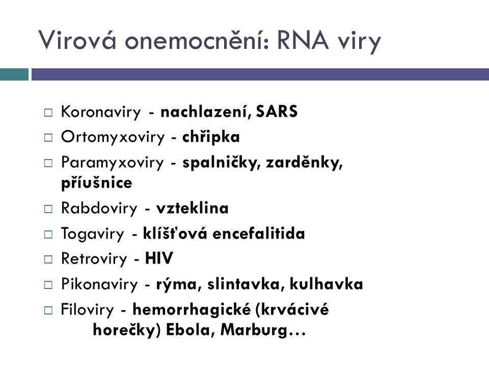 Virová onemocnění: RNA viry  Koronaviry - nachlazení, SARS  Ortomyxoviry - chřipka  Paramyxoviry - spalničky, zarděnky, příušnice  Rabdoviry - vzt