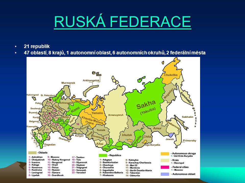 RUSKÁ FEDERACE RUSKÁ FEDERACE 1.AdygeaAdygea 2.AltaiAltai 3.BashkortostanBashkortostan 4.BuryatiaBuryatia 5.DagestanDagestan 6.IngushetiaIngushetia 7.Kabardino-BalkariaKabardino-Balkaria 8.