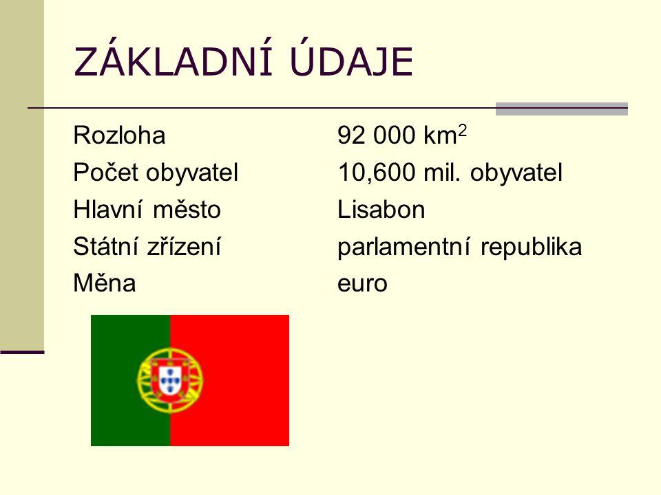 ZÁKLADNÍ ÚDAJE Rozloha92 000 km 2 Počet obyvatel10,600 mil. obyvatel Hlavní městoLisabon Státní zřízeníparlamentní republika Měnaeuro